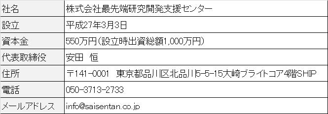 company_info_shinagawa